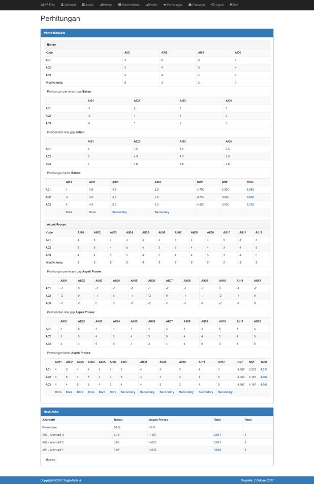 Perhitungan AHP Profile Matching