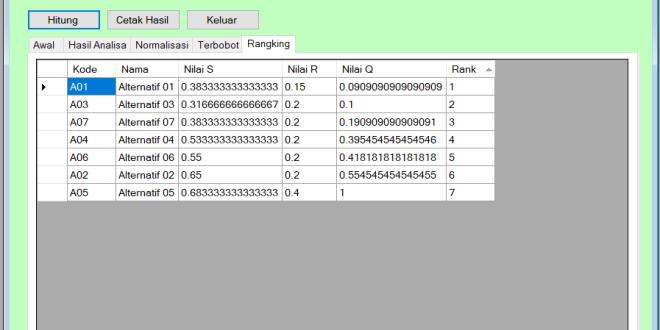Source Code SPK Metode VIKOR VB
