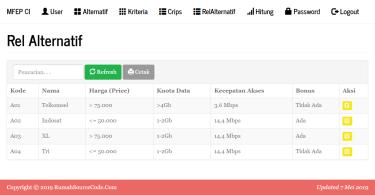 Source Code SPK Metode MFEP Codeigniter
