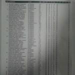 160312 Clasificación 1ª Categoría