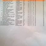 160326 Clasificación 1ª categoría