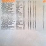 160326 Clasificación 2ª categoría