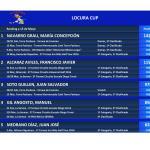160515 Clasificación La Locura Cup (1)