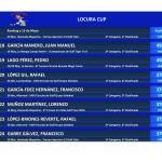 160515 Clasificación La Locura Cup (4)