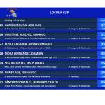 160515 Clasificación La Locura Cup (5)
