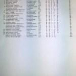 161126 VAL, Clasificación 1ª Categoría