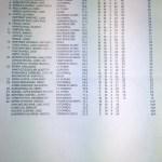 161126 VAL, Clasificación 2ª Categoría