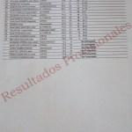 170108 AGUI, Clasificación general (2)