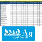 160813 AGU, Clasificación del torneo