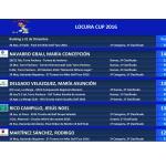 161231 Clasificación La Locura Cup (7)