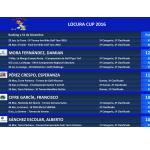 161231 Clasificación La Locura Cup (8)