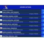 161231 Clasificación La Locura Cup (11)