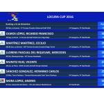 161231 Clasificación La Locura Cup (14)