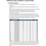 170507 AGU, Reglamento (4)
