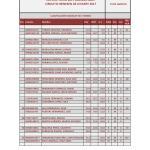 170819 AGU, Clasificación handicap del torneo (4)