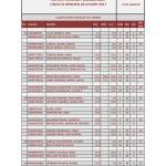 170819 AGU, Clasificación handicap del torneo (2)