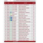 170831 Clasificación provisional 8/24