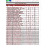 171022 AGU, Clasificación Scratch (1)