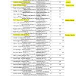 180128 TPA, Clasificación del torneo