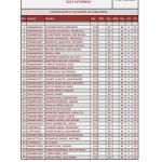180203 ALT, Clasificación 2ª Categoría Caballeros (1)