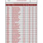 180407 PLA, Clasificación 2ª Categoría Caballeros (1)