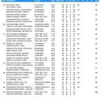 180630 FON, Clasificación Handicap (2)