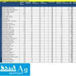 180722 AGU, Clasificación del torneo
