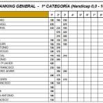 190317 VIL, Clasificación General 1ª Categoría