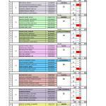 191017 VDL, Clasificación general 2º día (2)