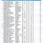 200301 ALT, Clasificación Categoría Caballeros Scratch (1)