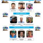 200718 VDE, Cuadro de campeones del Circuito LCG 2019