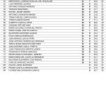 200808 FIN, Clasificación 3ª Categoría (2)