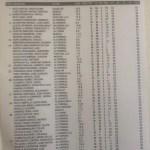 210514 ALT, Clasificación 1ª Categoría (1)