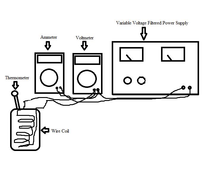 Drawn diagram