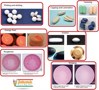 Tablet Defects in Pharmaceutical Chemistry