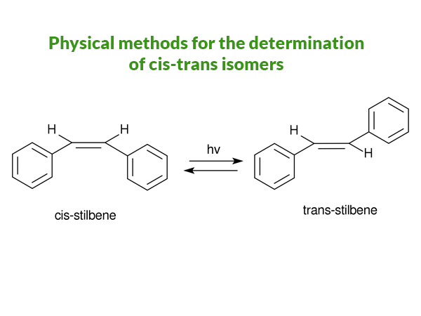 Physical methods for the determination of cis-trans isomers