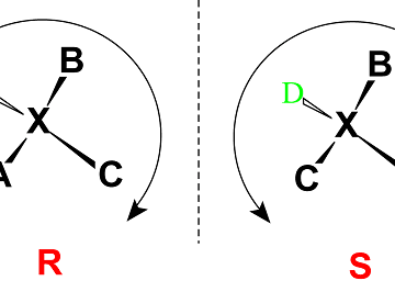 Specification of configuration-The R or S system