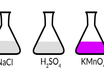 Sodium chloride react with potassium permanganate and sulfuric acid