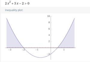 inequality plot