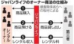 ジャパンライフ 関係先を捜索 十分説明せず契約の疑い(警視庁)