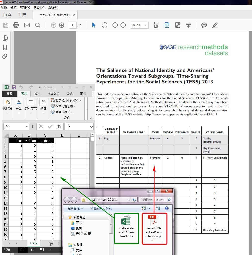 研究方法資料庫 SAGE Research Methods: Datasets篇 – 國立臺灣大學圖書館參考服務部落格