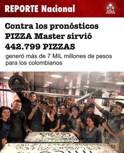 ventas pizza master