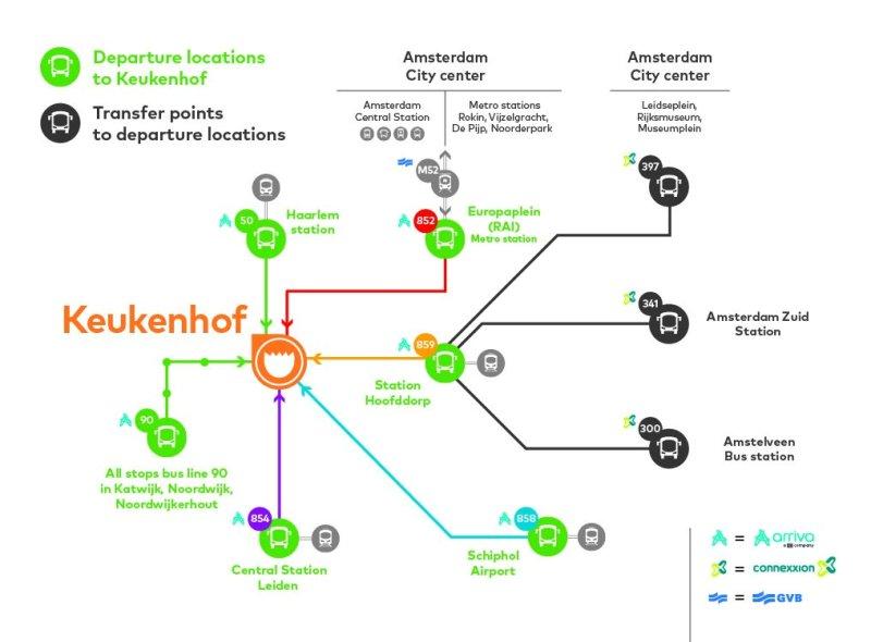 Keukenhof express bus map
