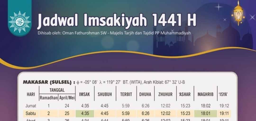 Jadwal Imsakiyah Ramadhan 1441 H untuk Kota Makassar dan ...