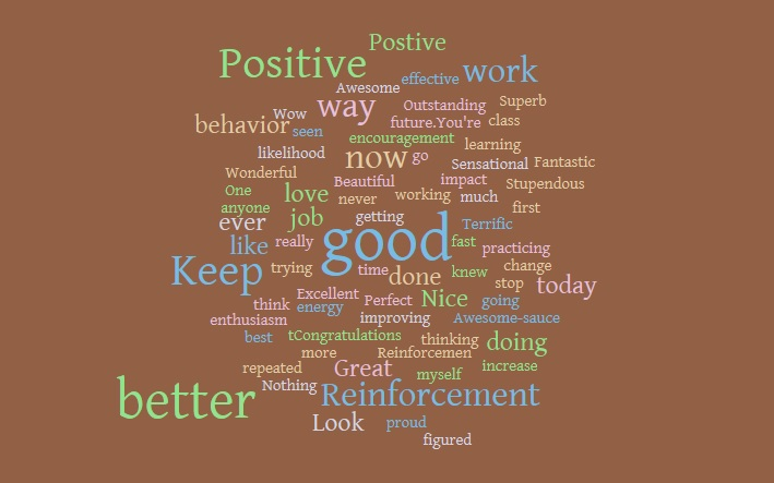 positive phrases word cloud