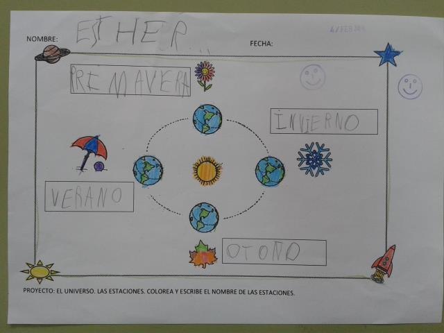 Ficha Sol-Estaciones