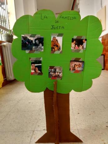 Familia de Julia
