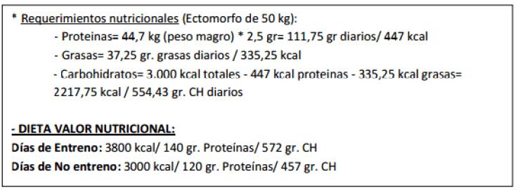 dieta volumen )