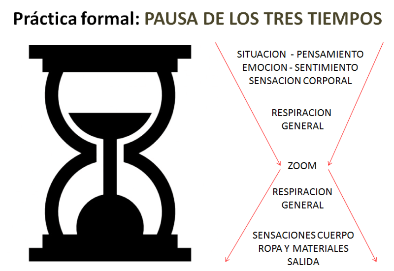 PAUSA TRES TIEMPOS.png