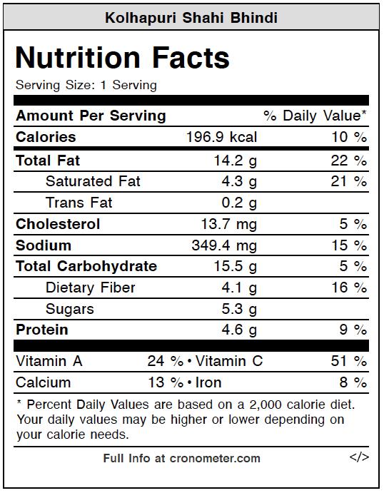 Kolhapuri Shahi Bhindi nutrition facts